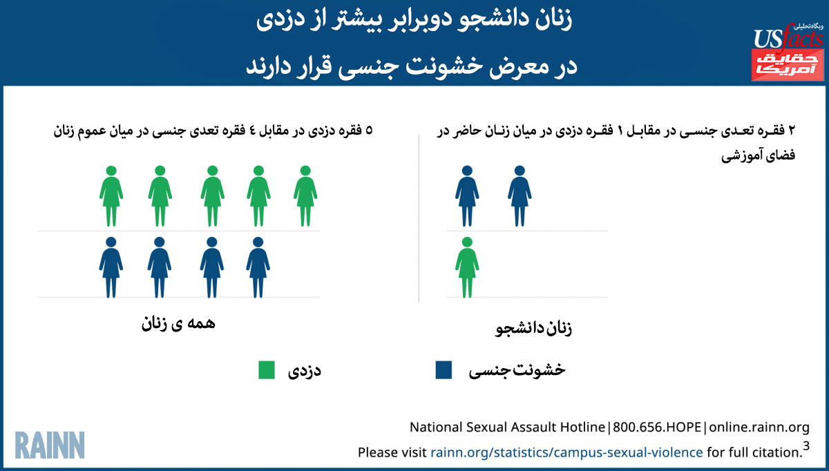 sexually-assaulted-22-1