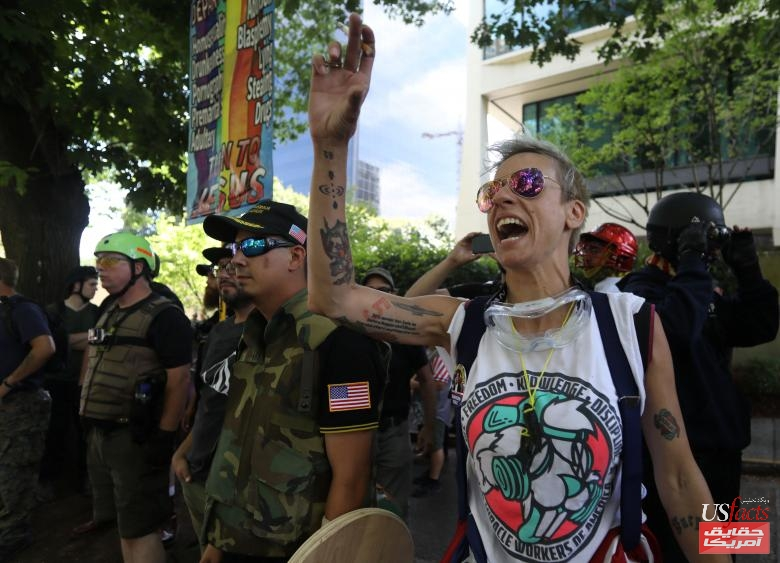 Right-wing supporters of the Patriot Prayer group yell at counter-demonstrators during a rally in Portland