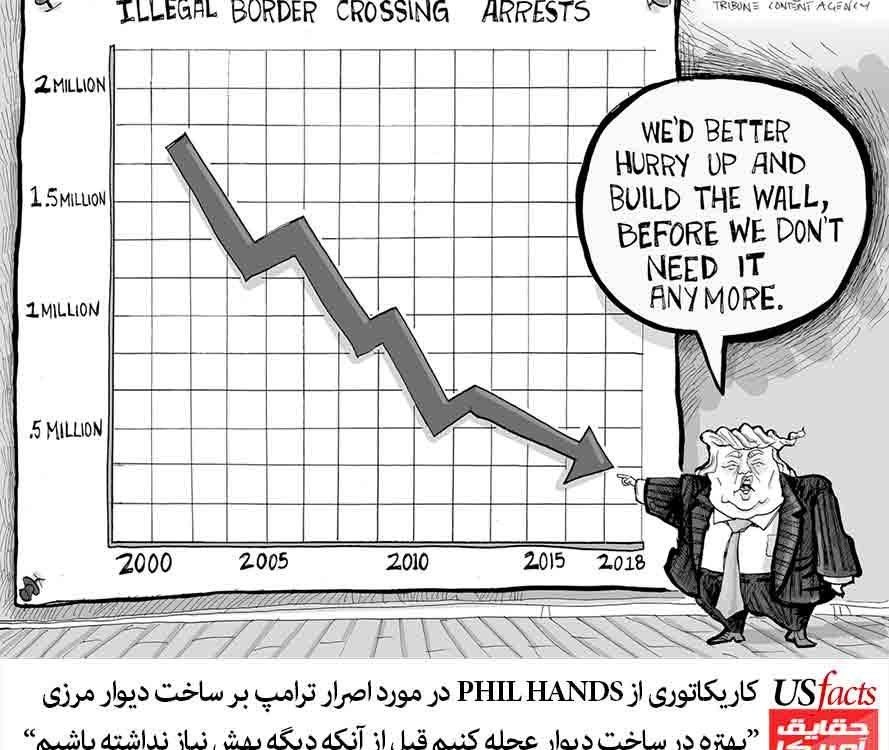 کاریکاتوری از PHIL HANDS در مورد اصرار ترامپ بر ساخت دیوار مرزی