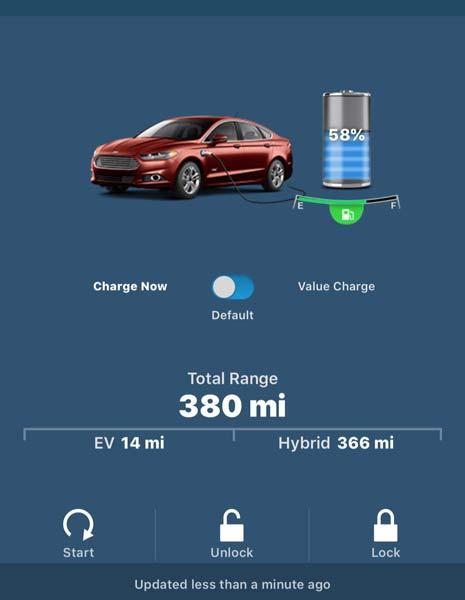 امکانات کاربردی در خودروهای جدید